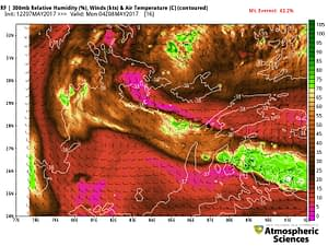 Forecast relative humidity, temperature and winds