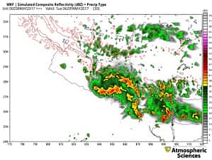 Simulated radar from the WRF model
